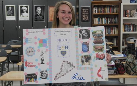 Blogs, dress-up, and politics: students complete unique projects